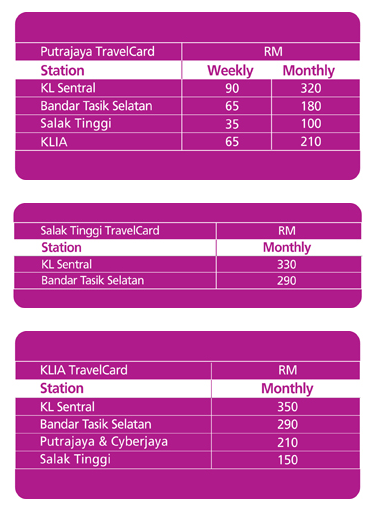 KLIA transit travel card